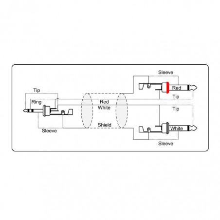 Kabelis 1xJACK 3.5 stereo - 2xJACK 6.3 mono 3m