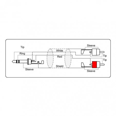 Kabelis 1xJACK 6.3 stereo - 2xRCA/m 3m