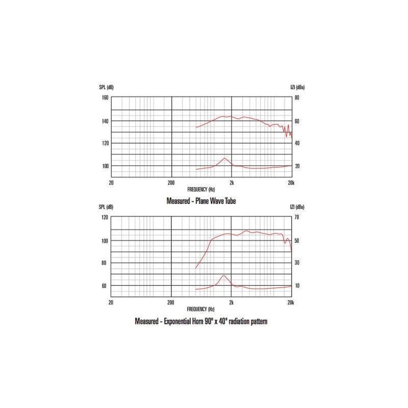 Celestion CDX1-1010 15 W, 8 Ω