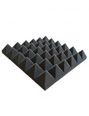 Acoustic Treatment, Foam